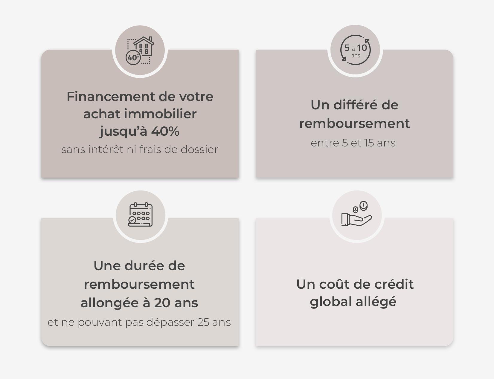 avantages_ptz_coffim