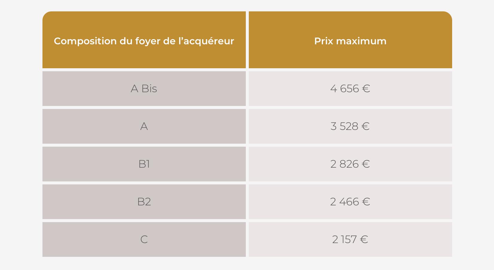 plafonds_prix_de_vente_tva_reduite_coffim