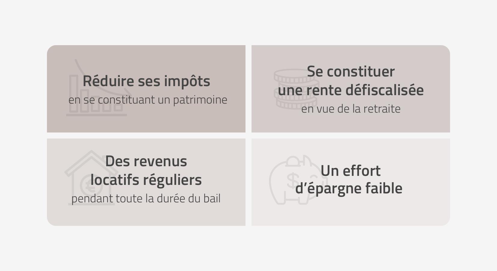 benefices_lmnp-censi-bouvard_coffim
